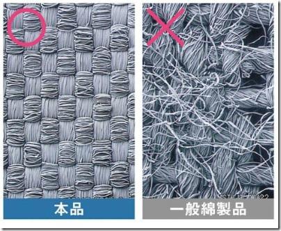 布団の中の綿の拡大