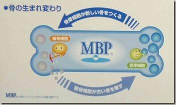 MBP広告