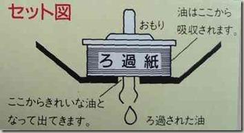 油こし器コスコロンフィルターの仕組み