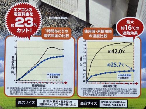 遮熱エコパネルの消費電力比較